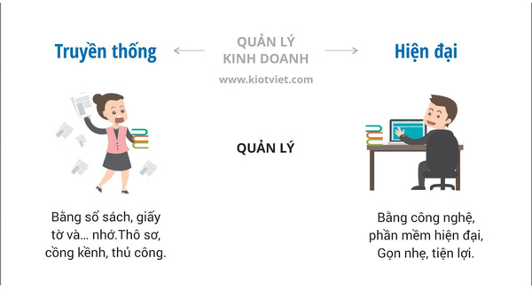 10-diem-khac-nhau-giua-kinh-doanh-truyen-thong-va-hien-dai-1