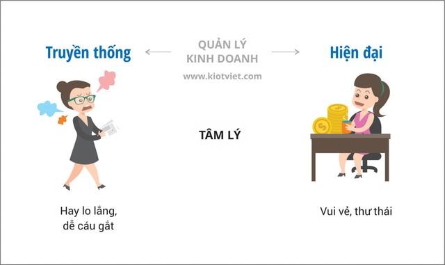 10-diem-khac-nhau-kinh-doanh-truyen-thong-va-hien-dai (1)