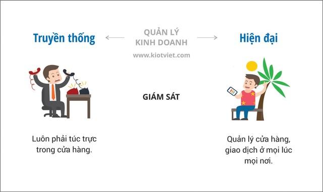 10-diem-khac-nhau-kinh-doanh-truyen-thong-va-hien-dai (2)