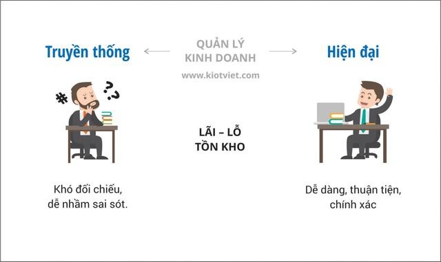 10-diem-khac-nhau-kinh-doanh-truyen-thong-va-hien-dai (4)