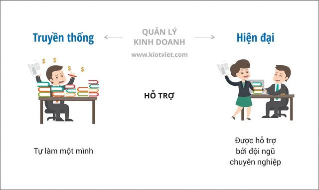 10-diem-khac-nhau-kinh-doanh-truyen-thong-va-hien-dai (5)