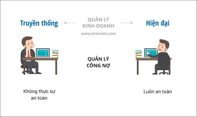 10-diem-khac-nhau-kinh-doanh-truyen-thong-va-hien-dai (6)