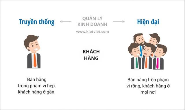 10-diem-khac-nhau-kinh-doanh-truyen-thong-va-hien-dai (9)