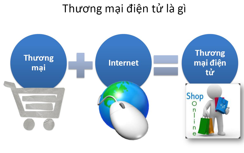 thoi-dai-thuong-mai-dien-tu