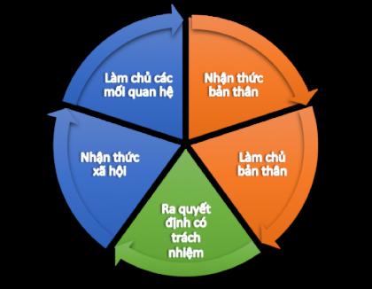 mo-hinh-dao-tao-h1