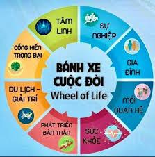 banh-xe-cuoc-doi